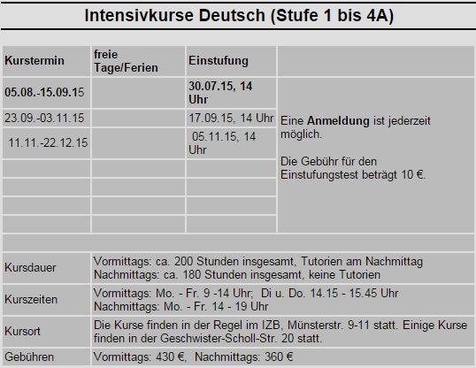 Intensivkurs PDL