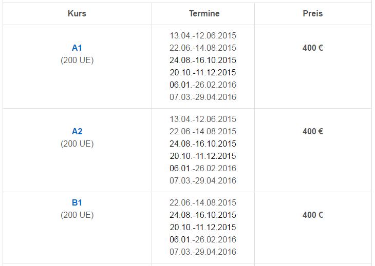 deutschkurs-perfektdeutsch